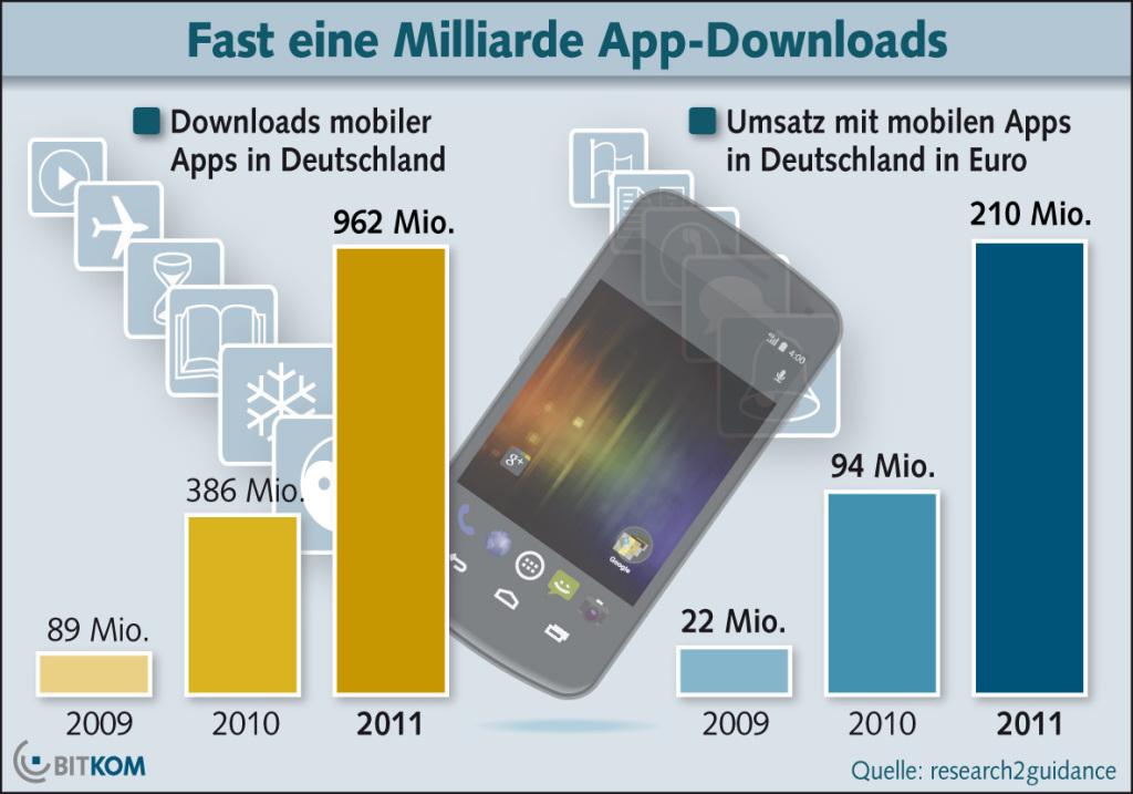Download_Handys_Apps_12